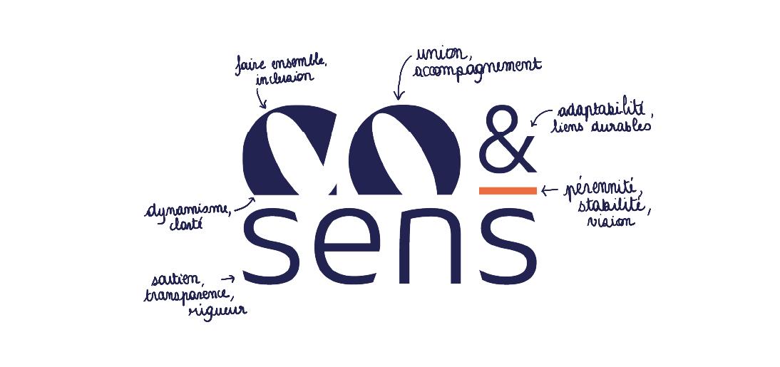 Nouveau logo Co&Sens annoté