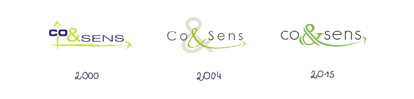 Présentation des précédents logos de Co&Sens sous forme de timeline